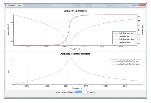 PDUS200 Frequency Response Analyzer