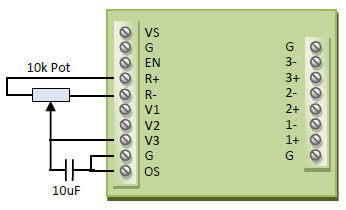 PDu150 Using the Reference Voltages