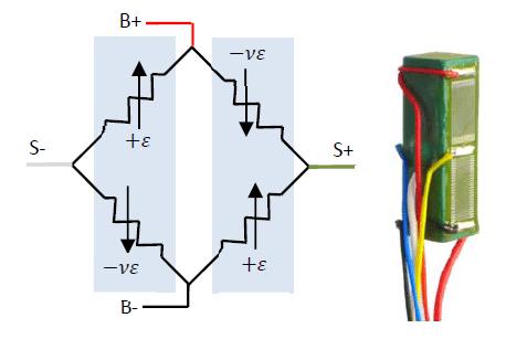 PDu150CL Full Bridge Strain Sensor