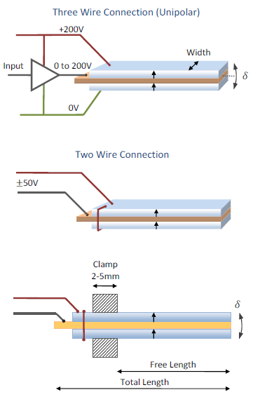 Electrical Connection