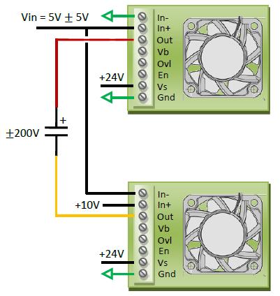 mx200 bridge configuration