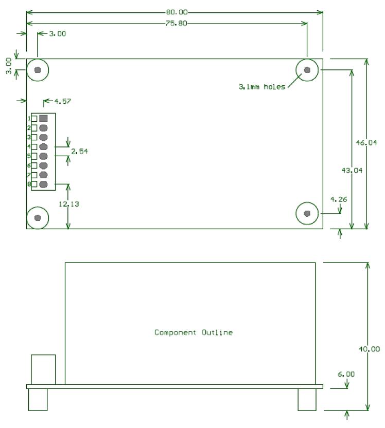 mx200 dimensions