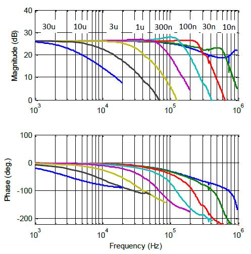 mx200 signal bandwidth