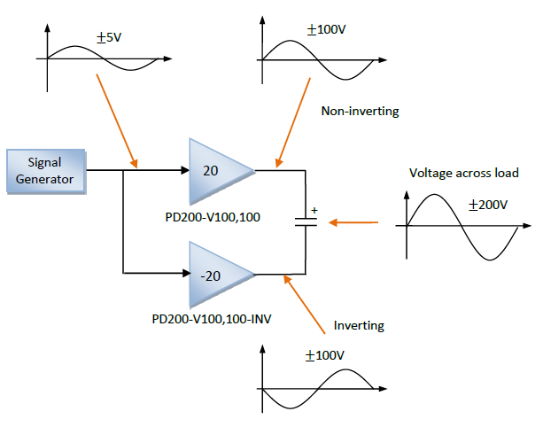 pd200 Bridged configuration for obtaining +/-200V
