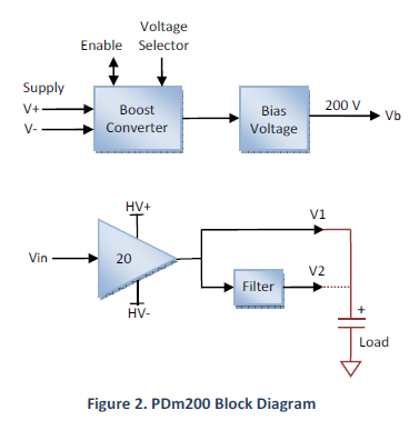 pdm200 blockdiagram 377w