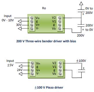 PDm200 Miniature High Voltage Amplifier -