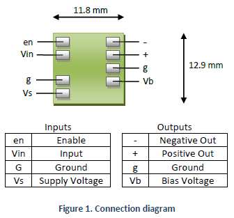 pdu100 connection diagram