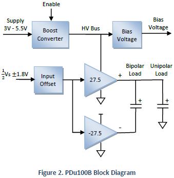 pdu100 operation 339w