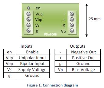 pdu100b connection 341w