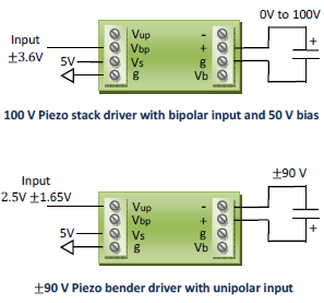 pdu100b examples a 297w
