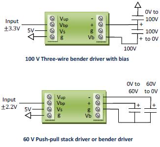 pdu100b examples b 326w
