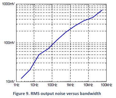 pdu100b noise 380w