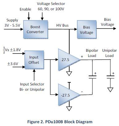 pdu100b operation 385w