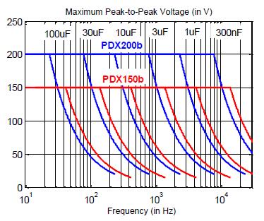 pdx pbw 374w