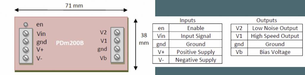 PDm200B Miniature High Voltage Amplifier | PiezoDrive