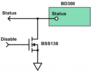 BD Family of Dual Channel Drivers -